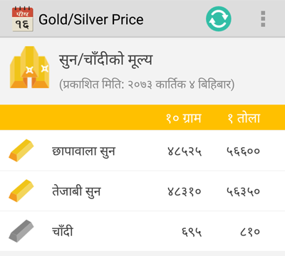 nc-gold-price